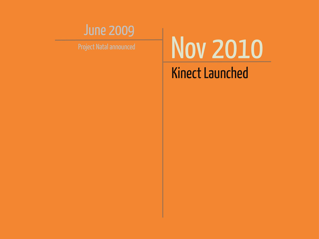 June 2009 Project Natal announced Nov 2010 Kine...