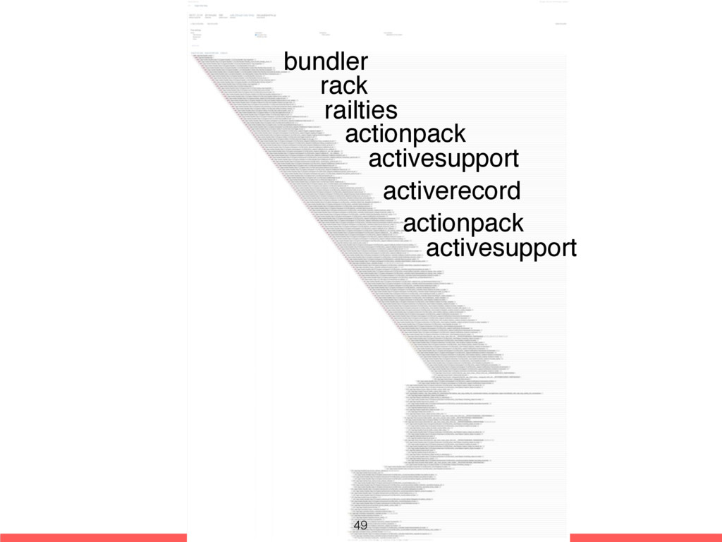bundler rack railties actionpack activesupport ...