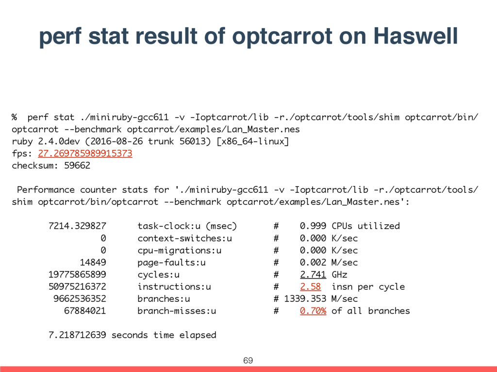 perf stat result of optcarrot on Haswell % perf...