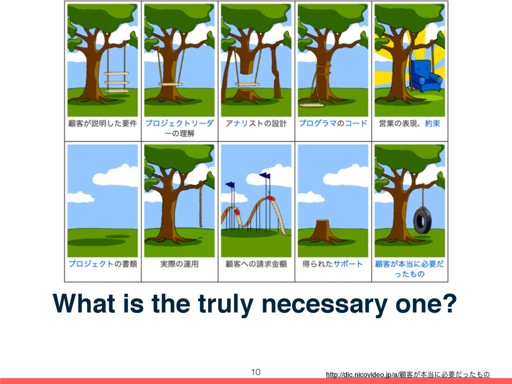What is the truly necessary one? http://dic.nic...