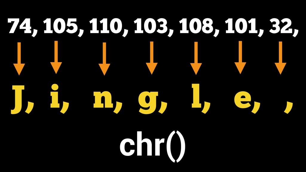 74, 105, 110, 103, 108, 101, 32, chr() J, i, n,...