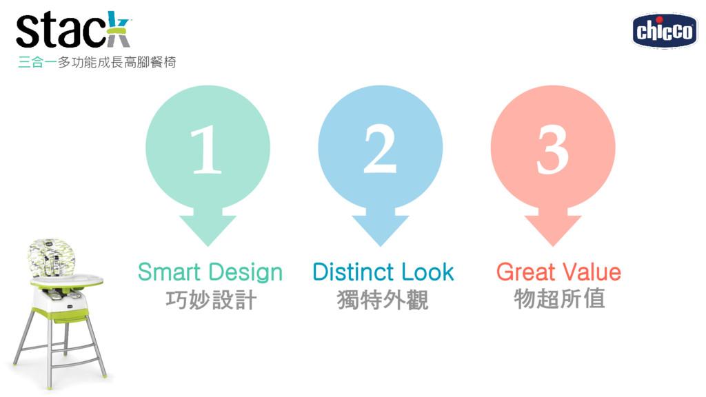 三合一多功能成長高腳餐椅 Smart Design 巧妙設計 Distinct Look 獨特...