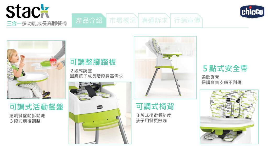 產品介紹 市場概況 溝通訴求 可調式活動餐盤 透明餐盤隨拆隨洗 3段式前後調整 可調整腳踏板 ...