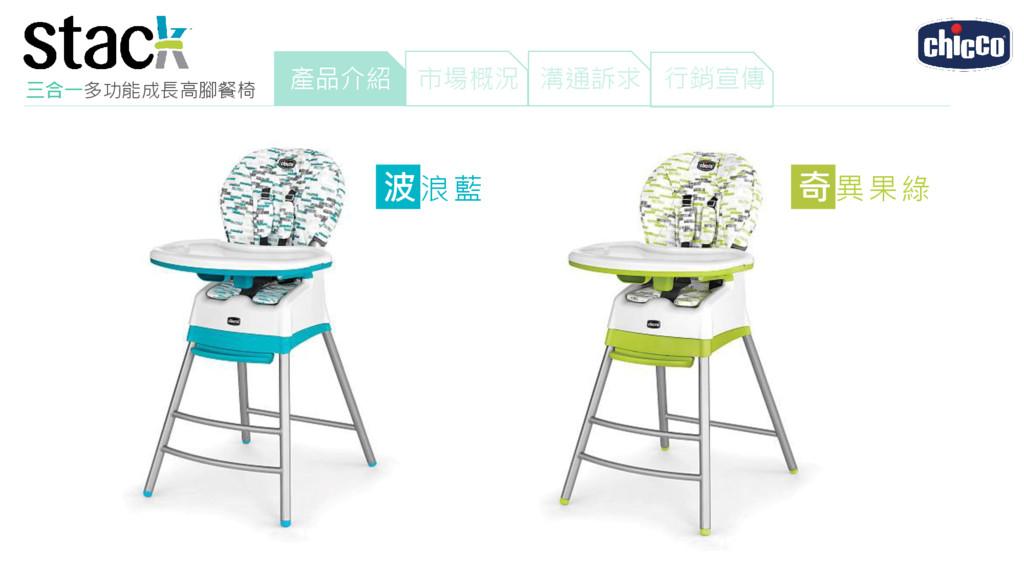產品介紹 市場概況 三合一多功能成長高腳餐椅 波浪藍 奇異果綠 溝通訴求 行銷宣傳