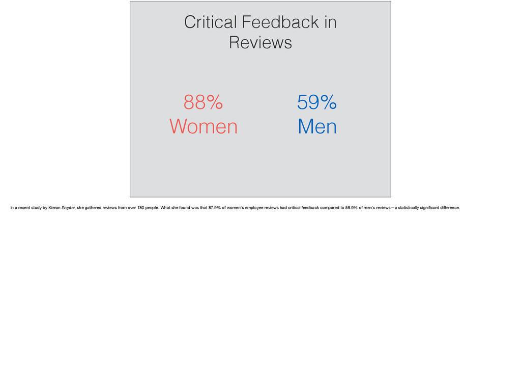 Critical Feedback in Reviews 88% Women 59% Men ...