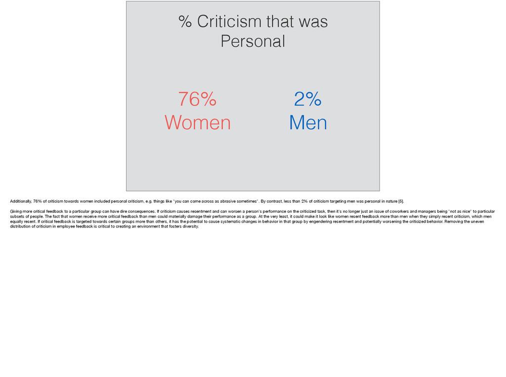 % Criticism that was Personal 76% Women 2% Men ...