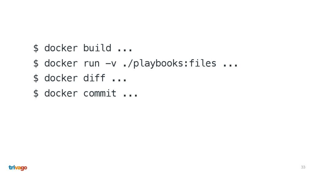 33 $ docker build ... $ docker run -v ./playboo...