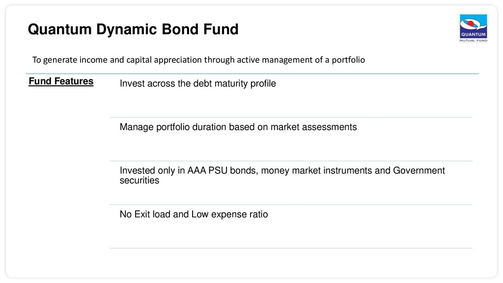 Quantum Dynamic Bond Fund To generate income an...