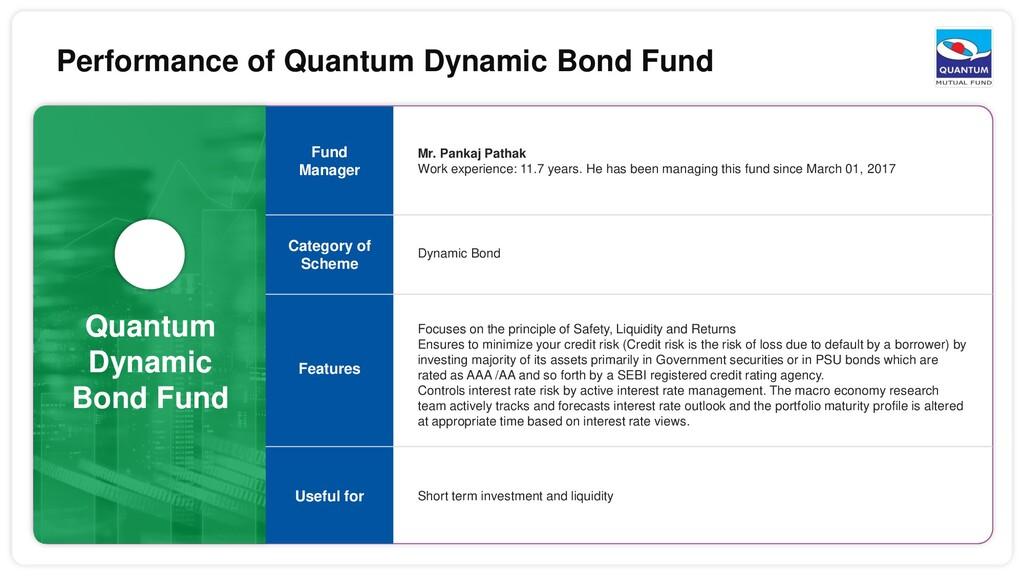 Quantum Dynamic Bond Fund Mr. Pankaj Pathak Wor...
