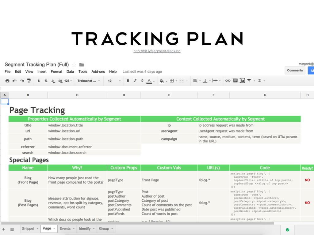 Tracking plan http://bit.ly/segment-tracking