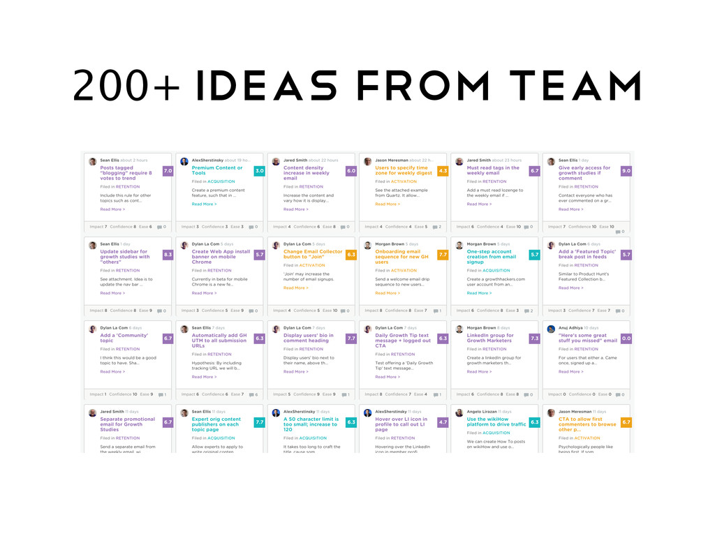 200+ ideas From Team