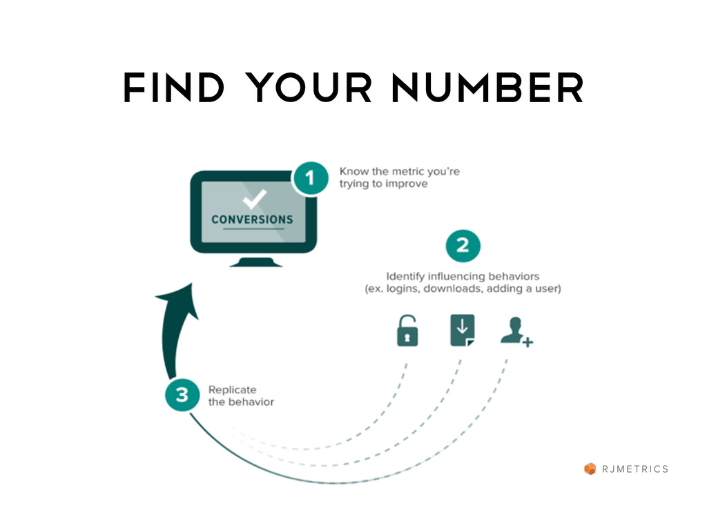 Find your number