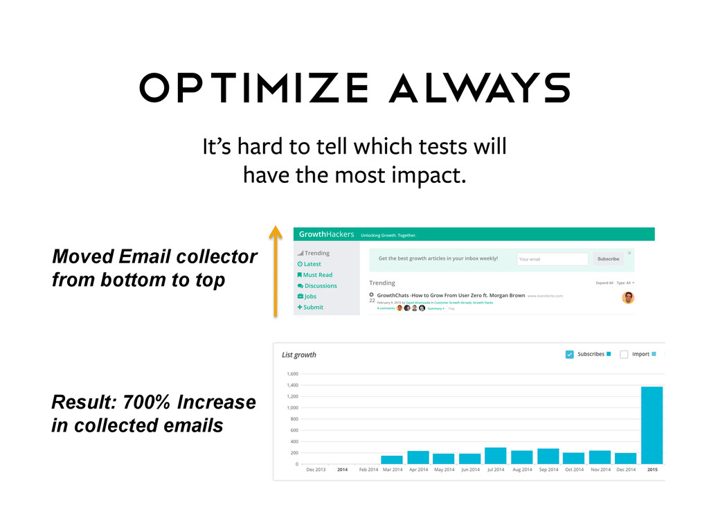 OPTIMIZE AL W A YS Moved Email collector from b...