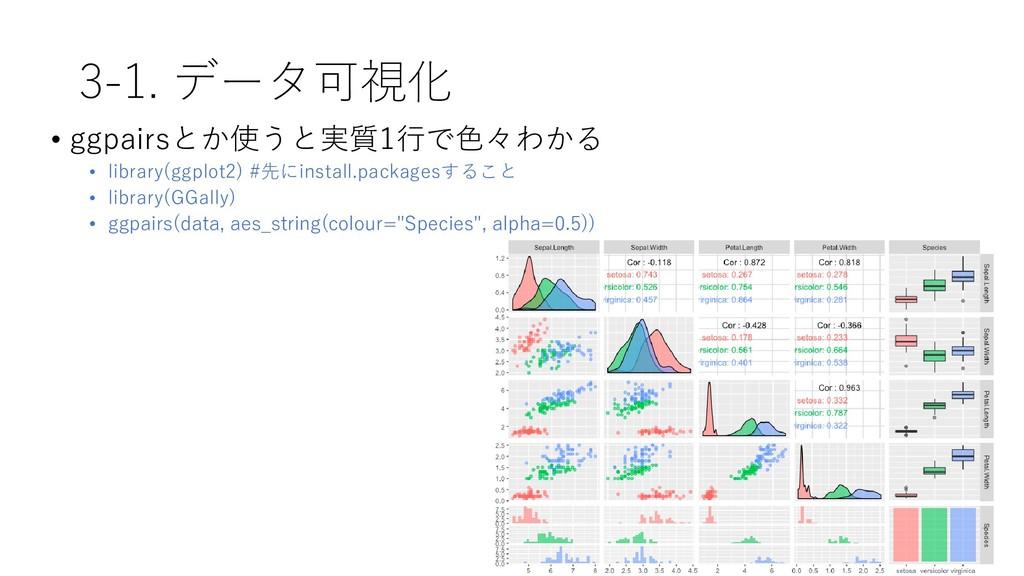 3-1. データ可視化 • ggpairsとか使うと実質1行で色々わかる • library(...