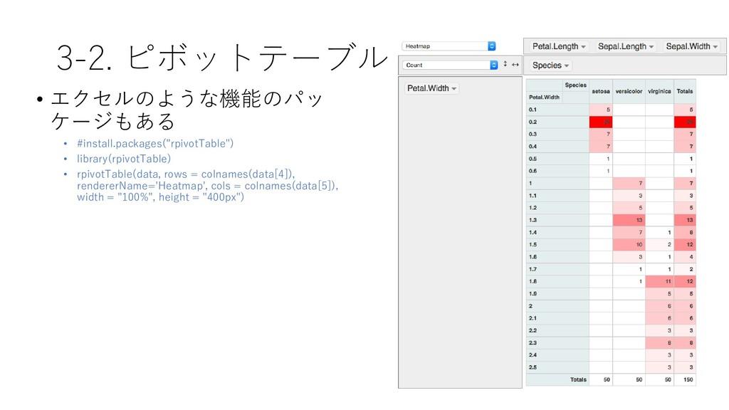 3-2. ピボットテーブル • エクセルのような機能のパッ ケージもある • #install...