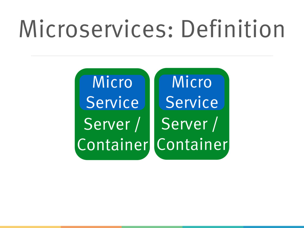 Microservices: Definition Server / Container Se...