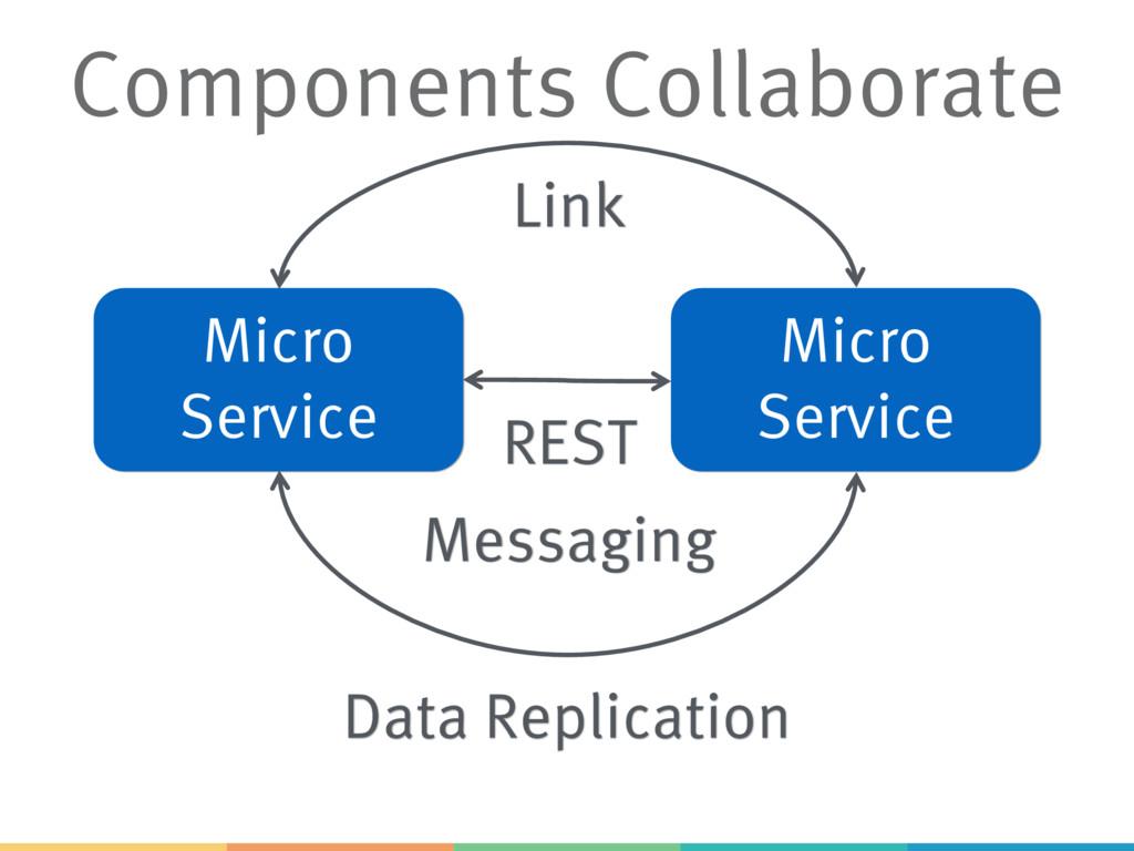 Components Collaborate Micro Service Micro Serv...