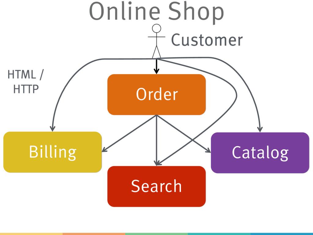 Online Shop Order Catalog Search Billing Custom...
