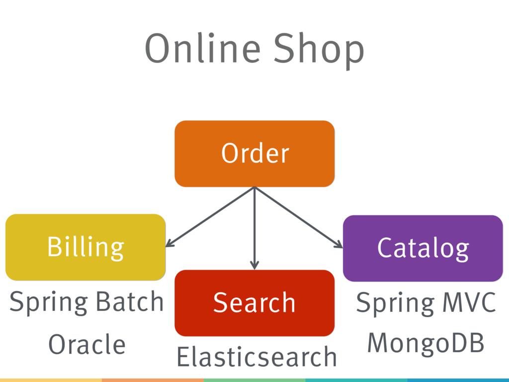 Online Shop Elasticsearch Spring Batch Oracle S...