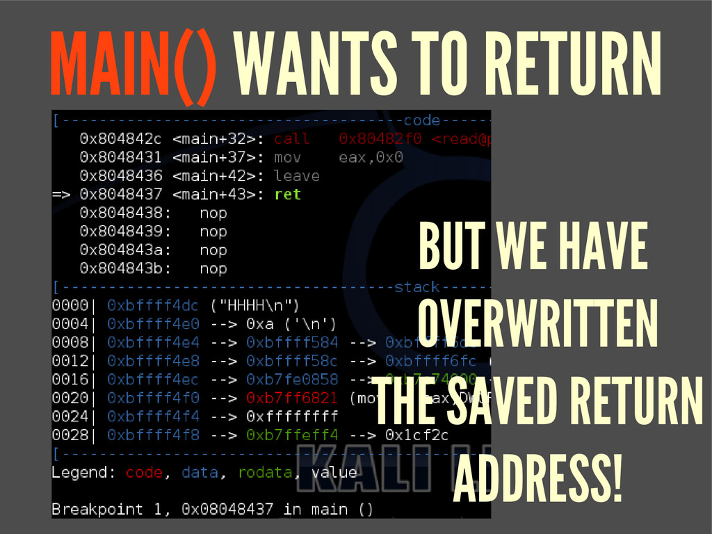 MAIN() WANTS TO RETURN BUT WE HAVE OVERWRITTEN ...