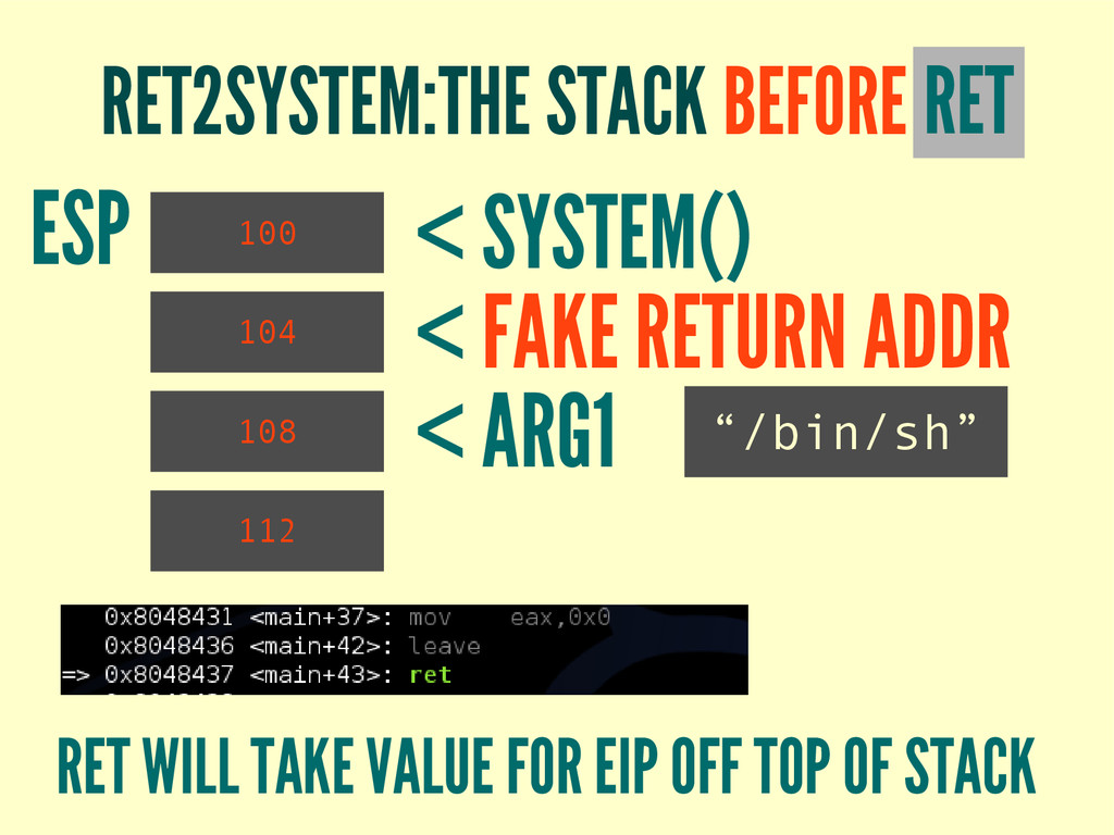 RET2SYSTEM:THE STACK BEFORE RET 100 112 108 104...