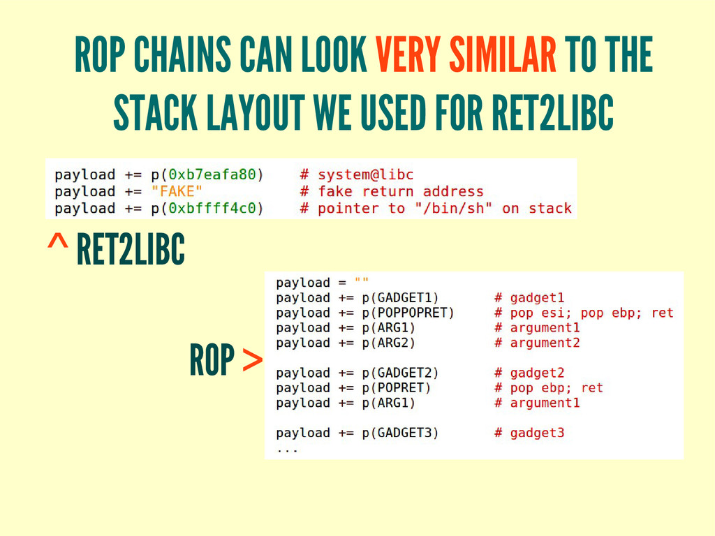 ROP CHAINS CAN LOOK VERY SIMILAR TO THE STACK L...