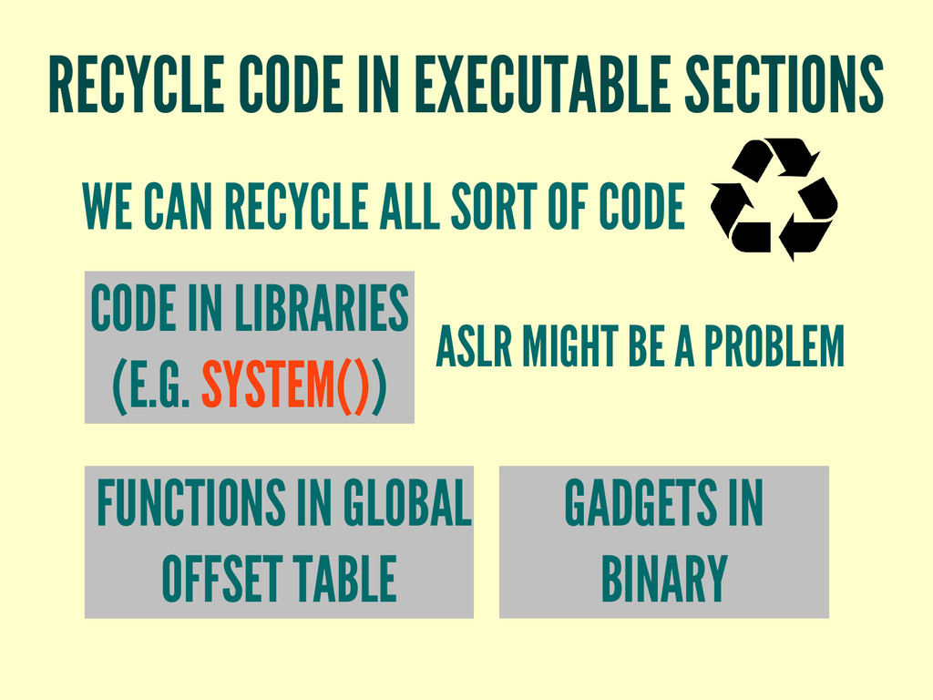 RECYCLE CODE IN EXECUTABLE SECTIONS FUNCTIONS I...