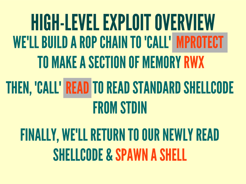 HIGH-LEVEL EXPLOIT OVERVIEW WE'LL BUILD A ROP C...