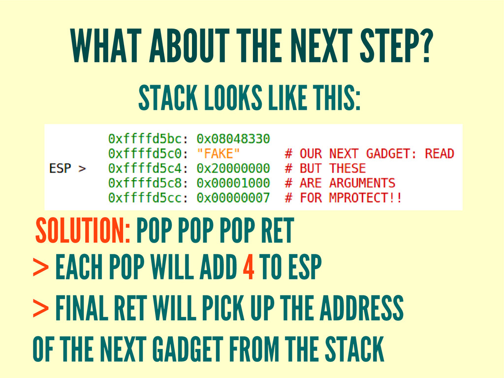 WHAT ABOUT THE NEXT STEP? STACK LOOKS LIKE THIS...