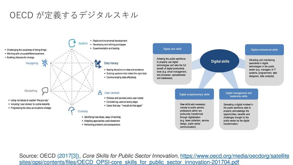 Source: OECD (2017[3]), Core Skills for Public ...