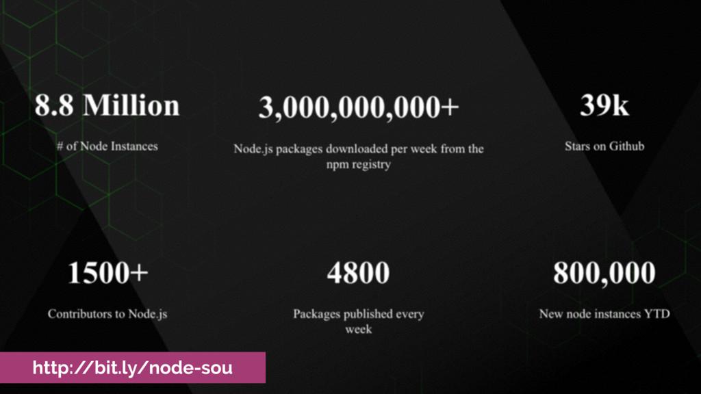 http:/ /bit.ly/node-sou