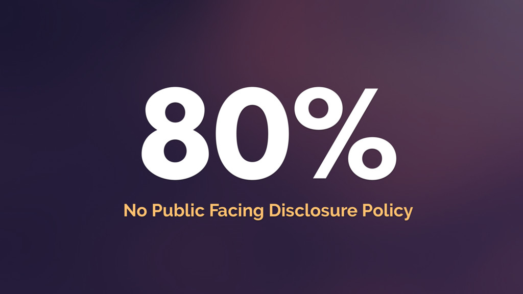 80% No Public Facing Disclosure Policy