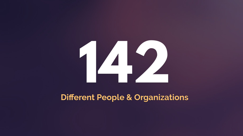 142 Different People & Organizations