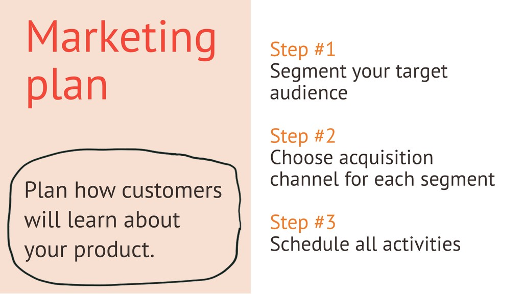 Plan how customers will learn about your produc...