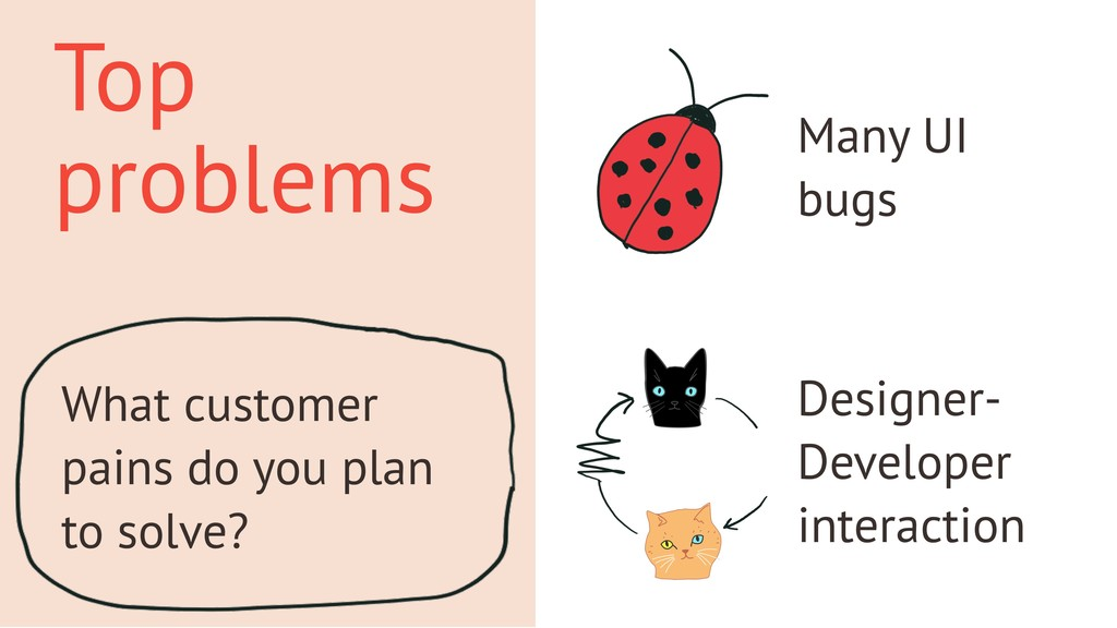 Top problems What customer pains do you plan to...