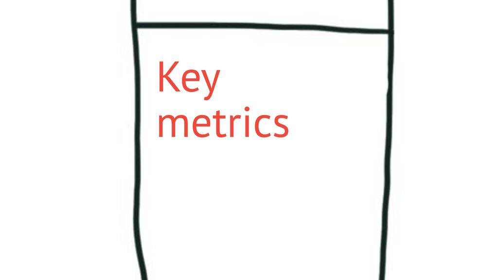 Key metrics