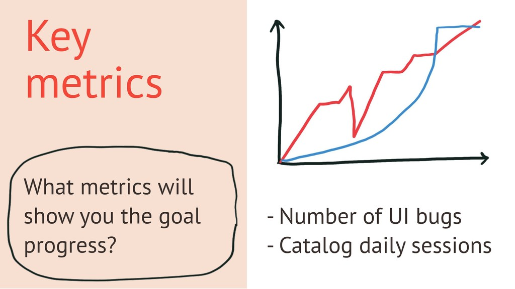 What metrics will show you the goal progress? K...