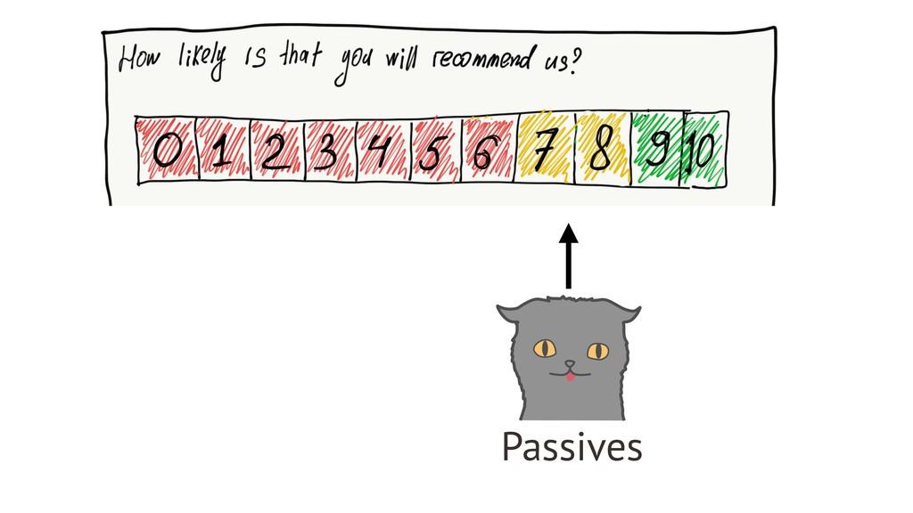 Passives