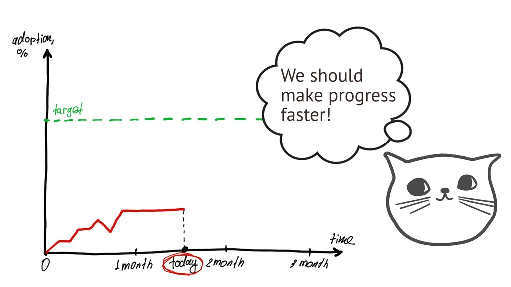 We should make progress faster!