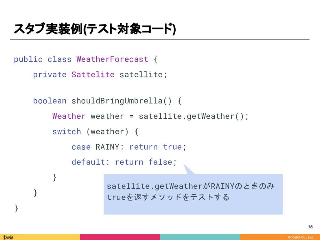 スタブ実装例(テスト対象コード) public class WeatherForecast {...