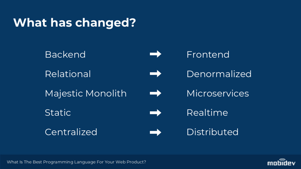 What has changed? Backend Relational Majestic M...