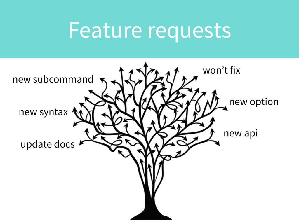 Feature requests new option new api new syntax ...