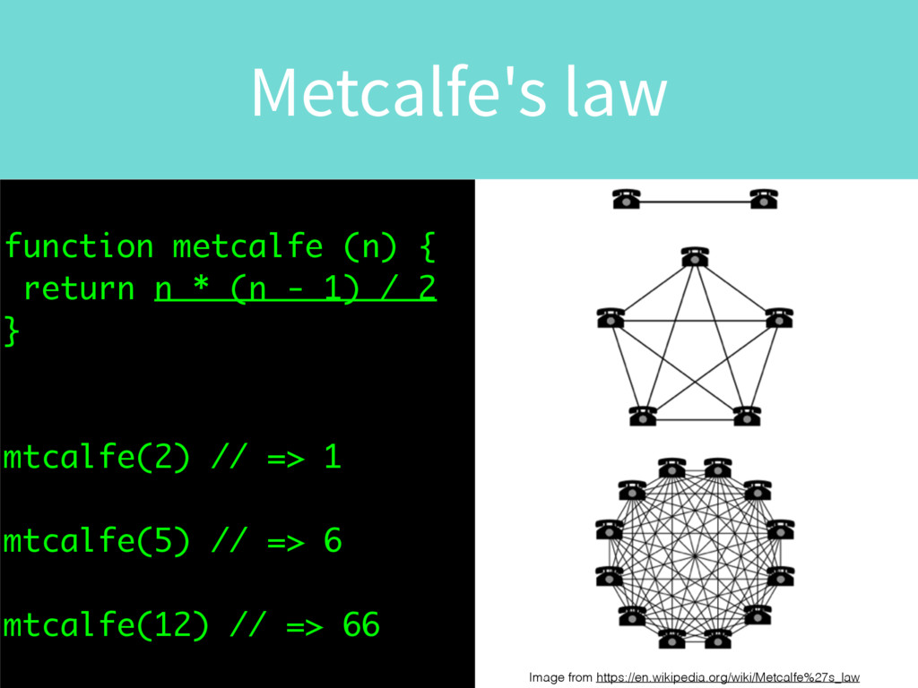 Metcalfe's law function metcalfe (n) { return n...