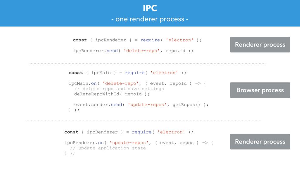 Renderer process const { ipcRenderer } = requir...