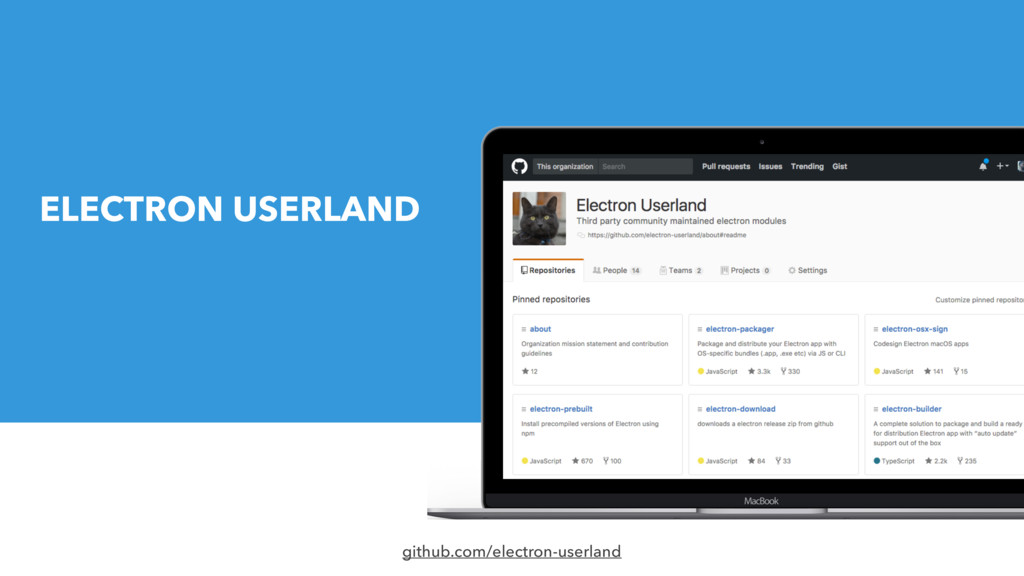 github.com/electron-userland ELECTRON USERLAND
