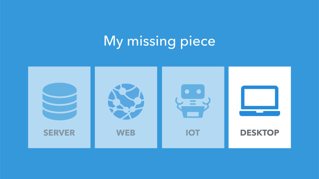 160 My missing piece SERVER WEB IOT DESKTOP