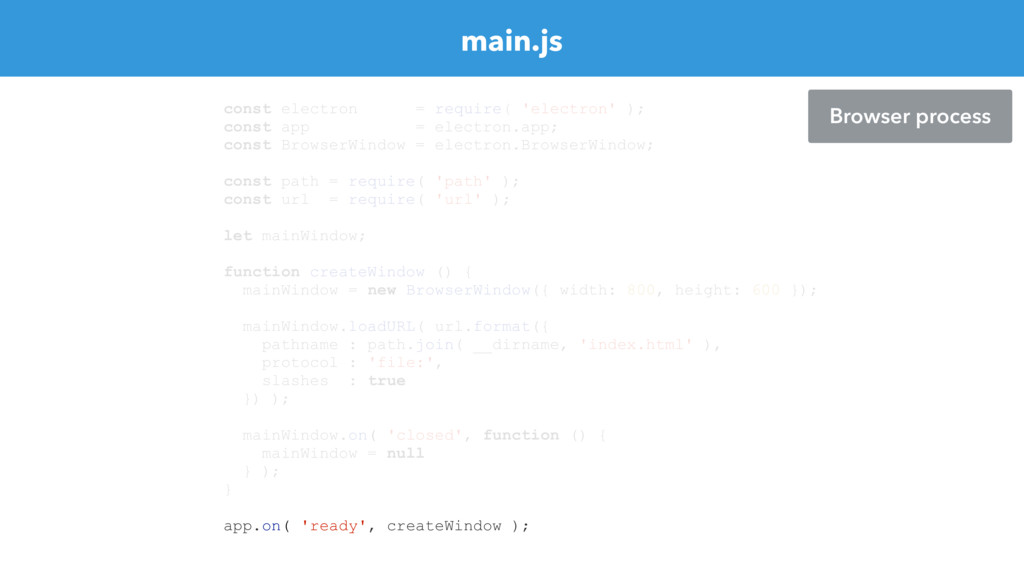 main.js const electron = require( 'electron' );...