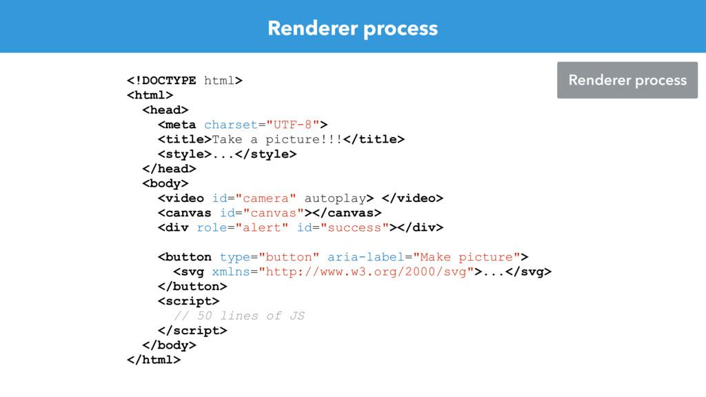 Renderer process Renderer process <!DOCTYPE htm...