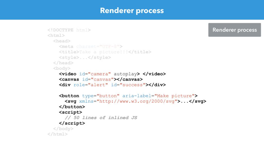 Renderer process <!DOCTYPE html> <html> <head> ...