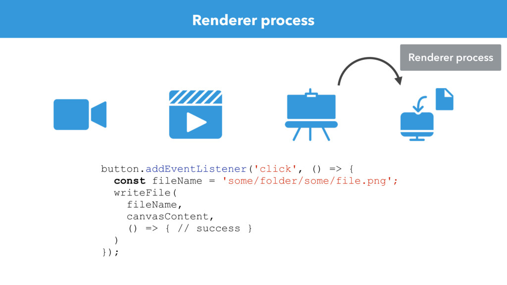 Renderer process Renderer process button.addEve...